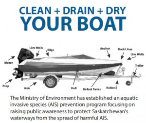 Clean-Drain-Dry-Boat